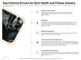 Key External Drivers For Gym Health ABC Fitness Industry How Enter Health Fitness Club Market Ppt Show Grid