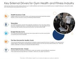 Key External Drivers For Gym Health And Fitness Industry Health And Fitness Clubs Industry Ppt Grid