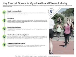 Key External Drivers For Gym Health And Fitness Industry Ppt Powerpoint Presentation Icon Good