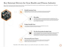 Key External Drivers For Gym Health And Fitness Industry Wellness Industry Overview Ppt Format