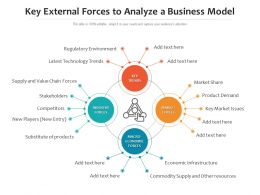 Key External Forces To Analyze A Business Model