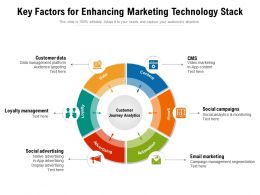 Key Factors For Enhancing Marketing Technology Stack
