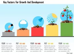 Key Factors For Growth And Development Flat Powerpoint Design