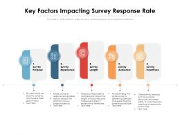 Key Factors Impacting Survey Response Rate