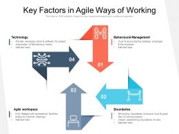 Key Factors In Agile Ways Of Working