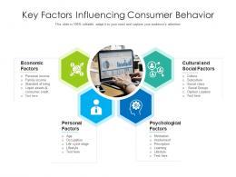 Key Factors Influencing Consumer Behavior