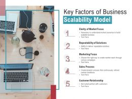 Key Factors Of Business Scalability Model