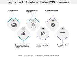 Key Factors To Consider In Effective PMO Governance