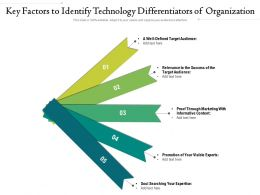 Key Factors To Identify Technology Differentiators Of Organization