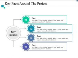 key_facts_around_the_project_key_intakes_fact_ppt_layouts_example_introduction_Slide01