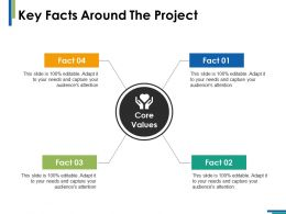 Key Facts Around The Project Ppt Infographics Example Introduction