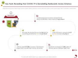 Key Facts Revealing How COVID 19 Is Devastating Restaurants Across America Association Ppt Rules