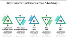 Key Features Customer Service Advertising Promotion Marketing Waterfall Reporting Cpb