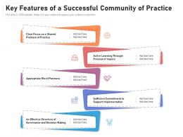 Key Features Of A Successful Community Of Practice