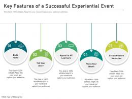 Key Features Of A Successful Experiential Event
