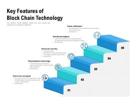Key Features Of Block Chain Technology