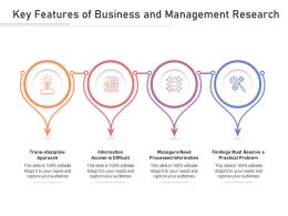 Key Features Of Business And Management Research
