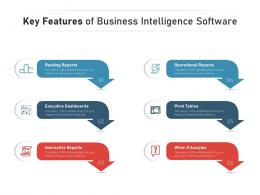 Key Features Of Business Intelligence Software