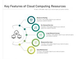 Key Features Of Cloud Computing Resources