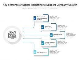 Key Features Of Digital Marketing To Support Company Growth