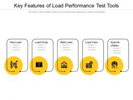 Key Features Of Load Performance Test Tools