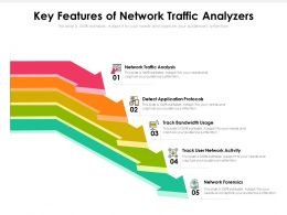 Key Features Of Network Traffic Analyzers