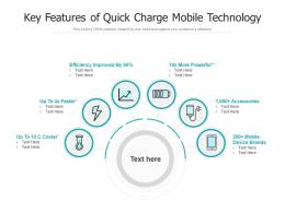 Key Features Of Quick Charge Mobile Technology