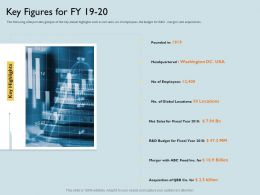 Key Figures For FY 19 To 20 Fiscal Year Ppt Powerpoint Presentation File Images