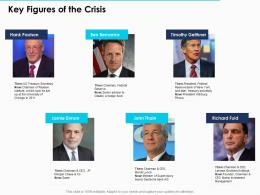 Key Figures Of The Crisis American Financial Crisis Ppt Powerpoint Presentation Portfolio Objects