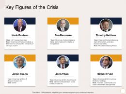 Key Figures Of The Crisis Ben Bernanke Ppt Powerpoint Presentation File Layouts