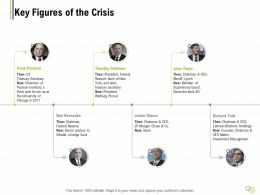Key Figures Of The Crisis N474 Powerpoint Presentation Topics