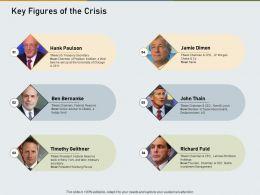 Key Figures Of The Crisis N517 Powerpoint Presentation Grid