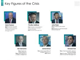 Key Figures Of The Crisis Teamwork Ppt Powerpoint Presentation Styles Shapes