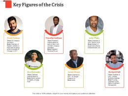 Key Figures Of The Crisis Timothy Geithner Ppt Powerpoint Presentation Inspiration Pictures