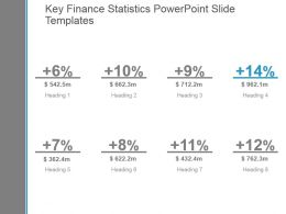 Key Finance Statistics Powerpoint Slide Templates