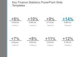 key_finance_statistics_powerpoint_slide_templates_Slide01