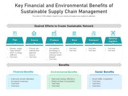 Key Financial And Environmental Benefits Of Sustainable Supply Chain Management