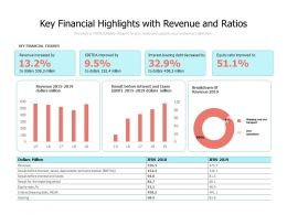 Key Financial Highlights With Revenue And Ratios