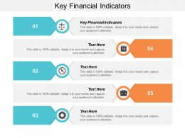 Key Financial Indicators Ppt Powerpoint Presentation Gallery Inspiration Cpb