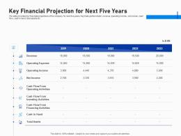 Key Financial Projection For Next Five Years Investment Fundraising Post IPO Market Ppt Tips
