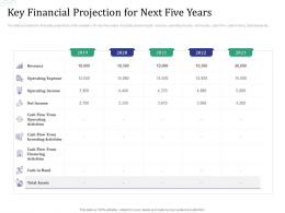 Key Financial Projection For Next Five Years Investment Pitch Raise Funds Financial Market Ppt Gallery