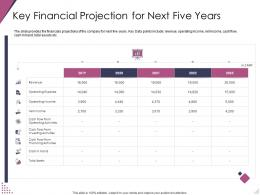 Key Financial Projection For Next Five Years Pitch Deck For After Market Investment Ppt Pictures