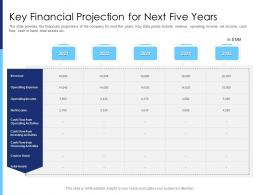 Key Financial Projection For Next Five Years Raise Funds After Market Investment Ppt Model