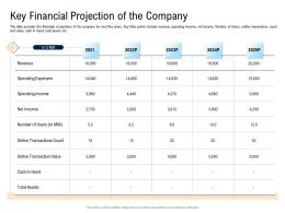 Key Financial Projection Of The Company Pitch Deck For Cryptocurrency Funding Ppt Topics