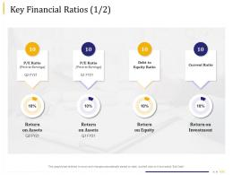Key Financial Ratios Assets Business Due Diligence Ppt Powerpoint Presentation Designs