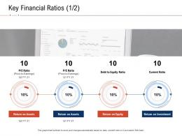 Key Financial Ratios Assets Fraud Investigation Ppt Powerpoint Presentation Styles Slide
