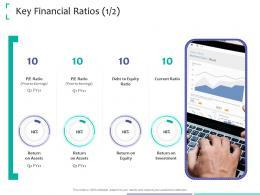 Key Financial Ratios Assets Strategic Due Diligence Ppt Powerpoint Presentation Model