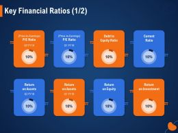 Key Financial Ratios Current M959 Ppt Powerpoint Presentation File Mockup