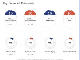 Key Financial Ratios Due Diligence For Deal Execution Ppt Information
