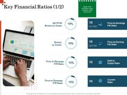 Key Financial Ratios Equity Ratio Inorganic Growth Management Ppt Clipart